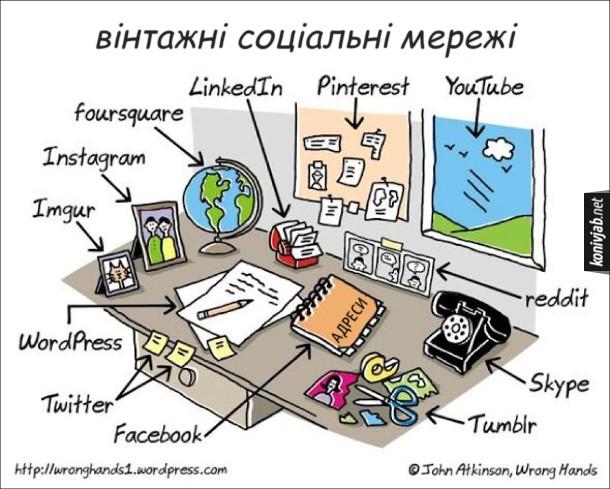 Що було до соцмереж. Вінтажні соціальні мережі. Skype - телефон, Youtube - вікно, Facebook - блокнот з адресами, і т.д.