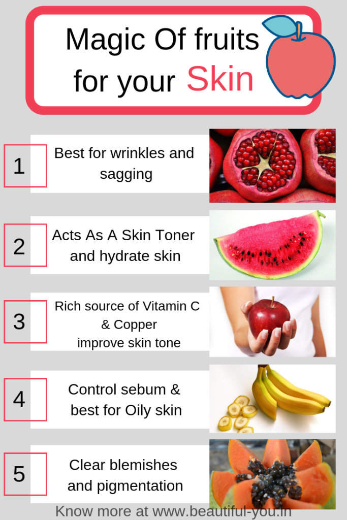 benefits of fruit for skin infographic