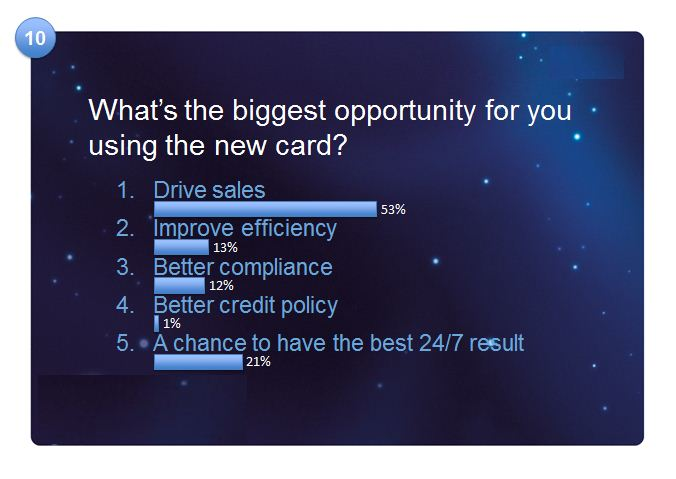 crowd insight conference voting slide