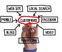 Digital-marketing-services-e1422409389892