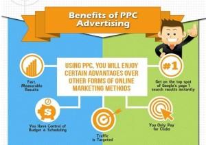 benefits-google-pay-per-click-advertising-3