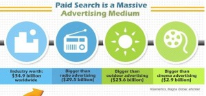 google-pay-per-click-advertising-2