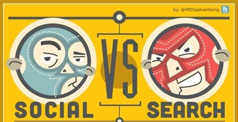 Search vs Social Media Marketing