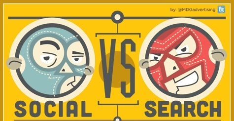 Search vs Social Media Marketing