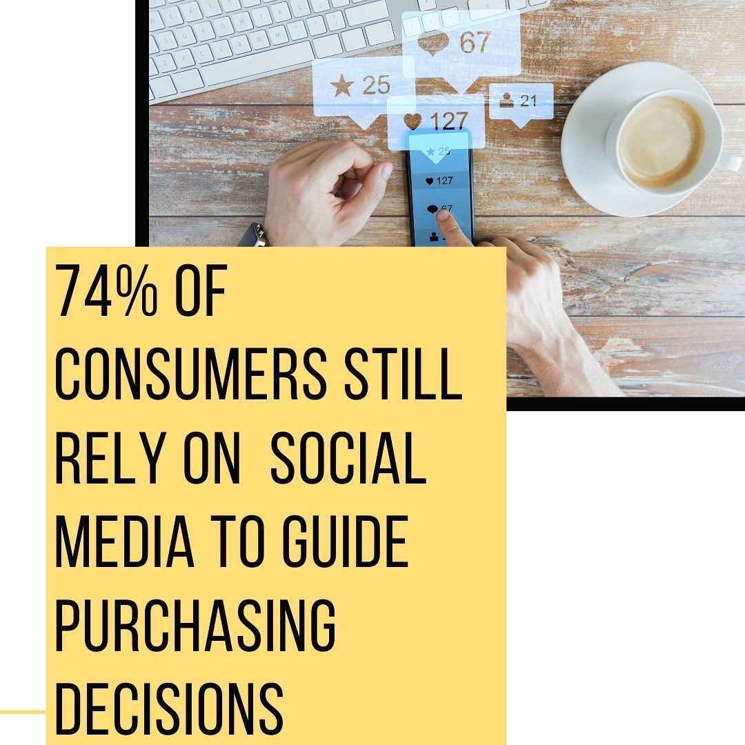 74% of Consumers Still Rely on Social Media to Guide Purchasing Decisions