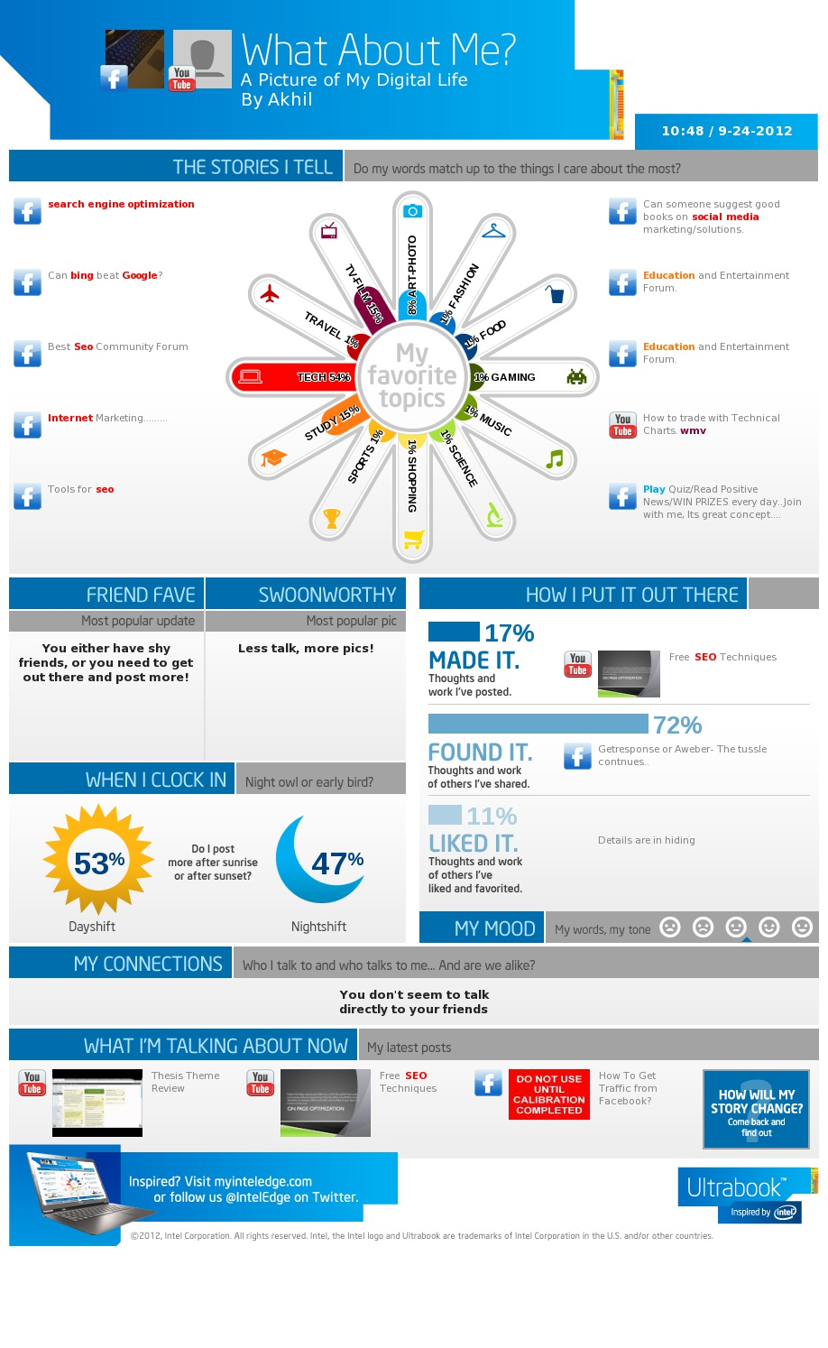 Social Media Info-graphics by Intel-what about me