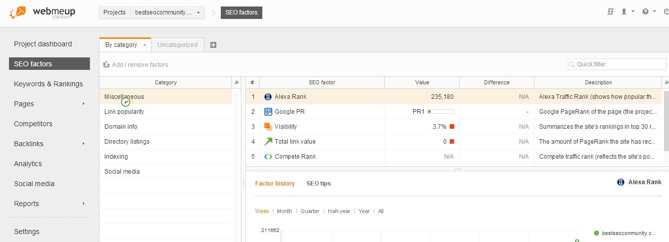 webmeup seo software factors
