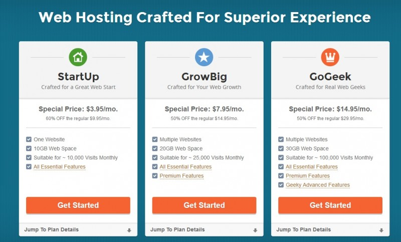 siteground review shared hosting
