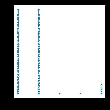 seaborn plot in python