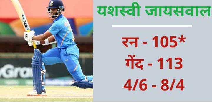 अंडर-19 वर्ल्ड कप: यशस्वी जायसवाल का शतक, पाकिस्तान को 10 विकेट से रौंद फाइनल में INDIA