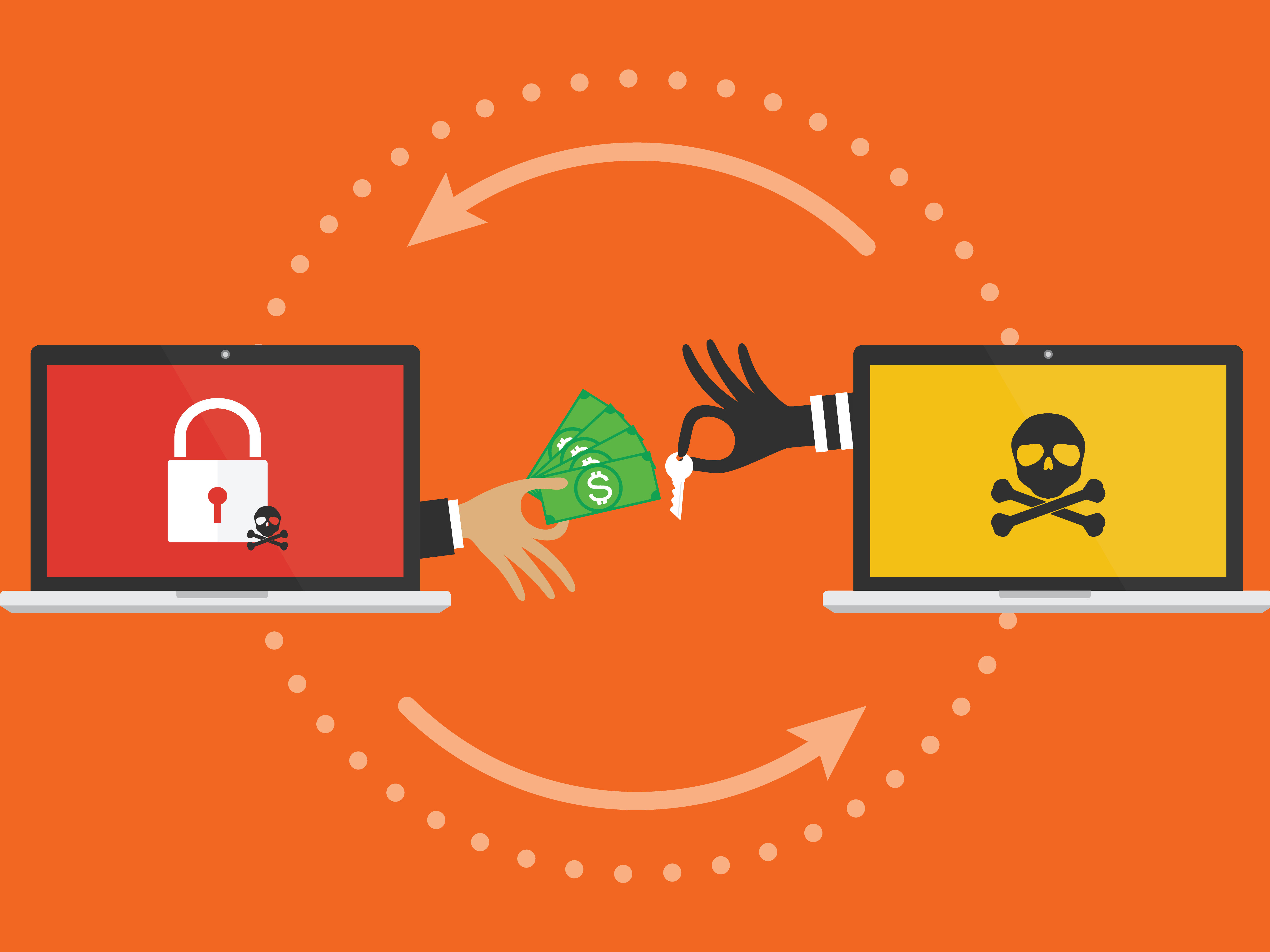 Ransomware and your business