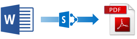 SharePoint convert Word to PDF