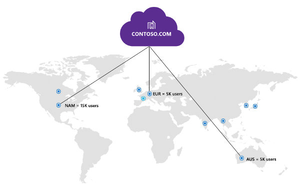 Office 365 Multi-geo