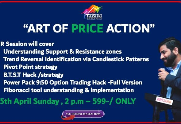 Art of Price Action