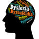 Although there have been no studies to indicate an accurate percentage it is believed that Learning Disabilities (LD) affect between 5 and 10 percent of the population. The most common are: Dyslexia Dysgraphia Dysphasia Dyspraxia Dyscalculia and Dysorthog
