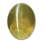 Whats Exactly does Cat's Eye Gemstone really mean and thier features?