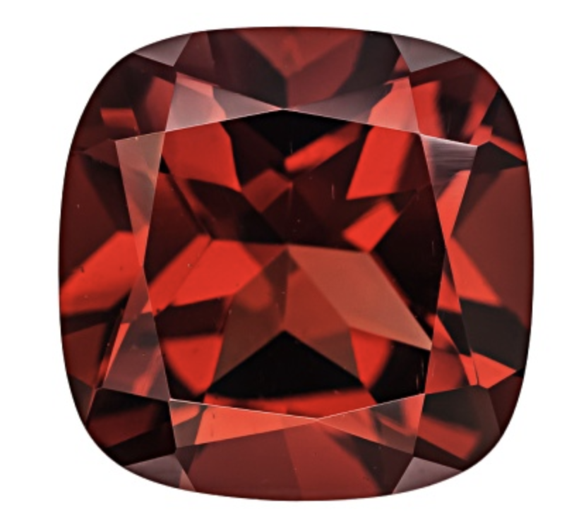 Are Garnet a Gemstone and what it really explains