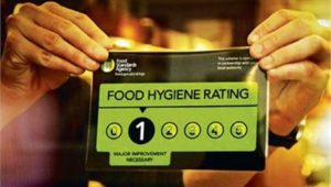 Food Hygiene Standards Low In UK Food Businesses