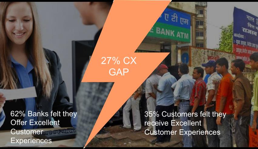 Customer Experience Gap in Banks