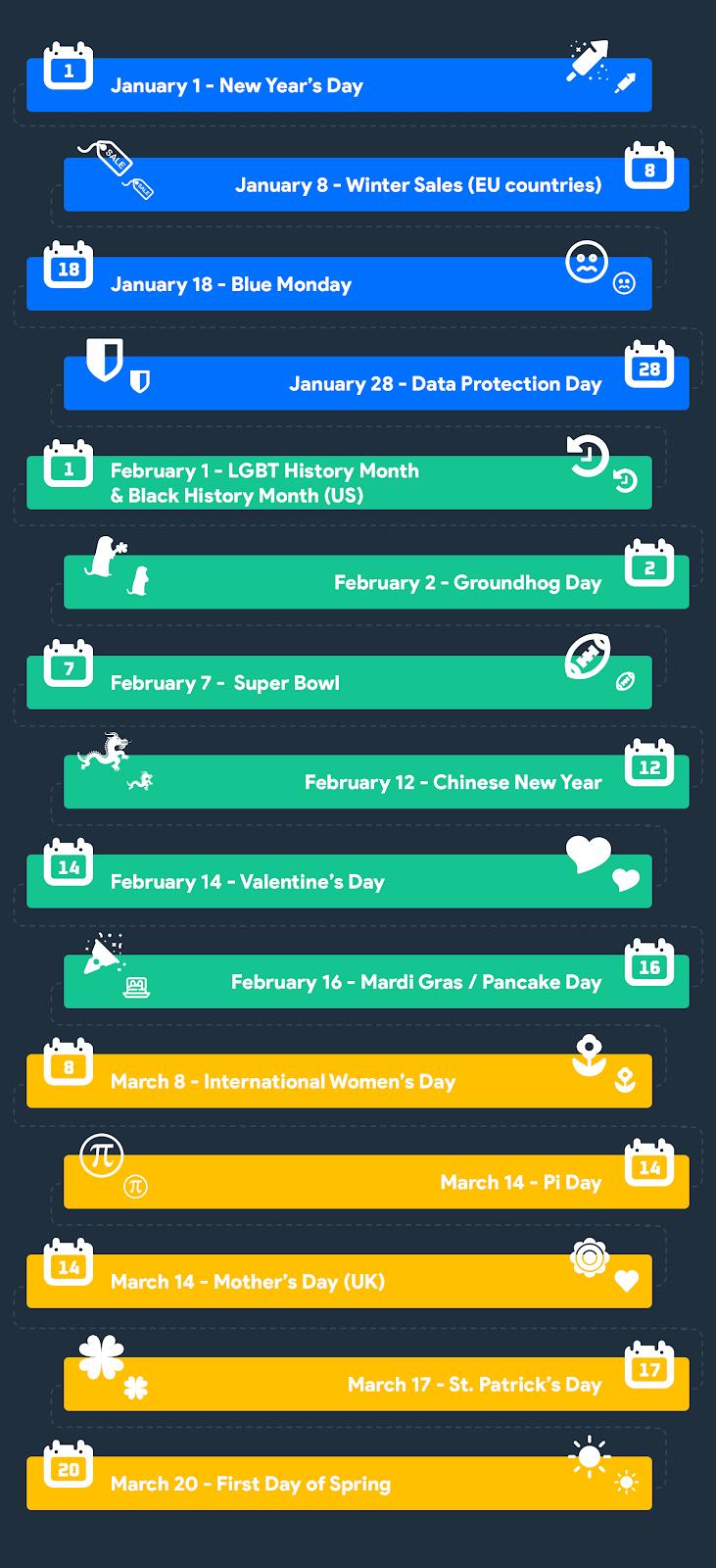 Key dates in 2021 - Affiliate marketing calendar(Q1: JANUARY - MARCH)