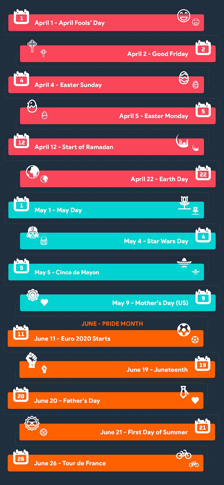 Key dates in 2021 - Affiliate marketing calendar(Q2: APRIL - JUNE)