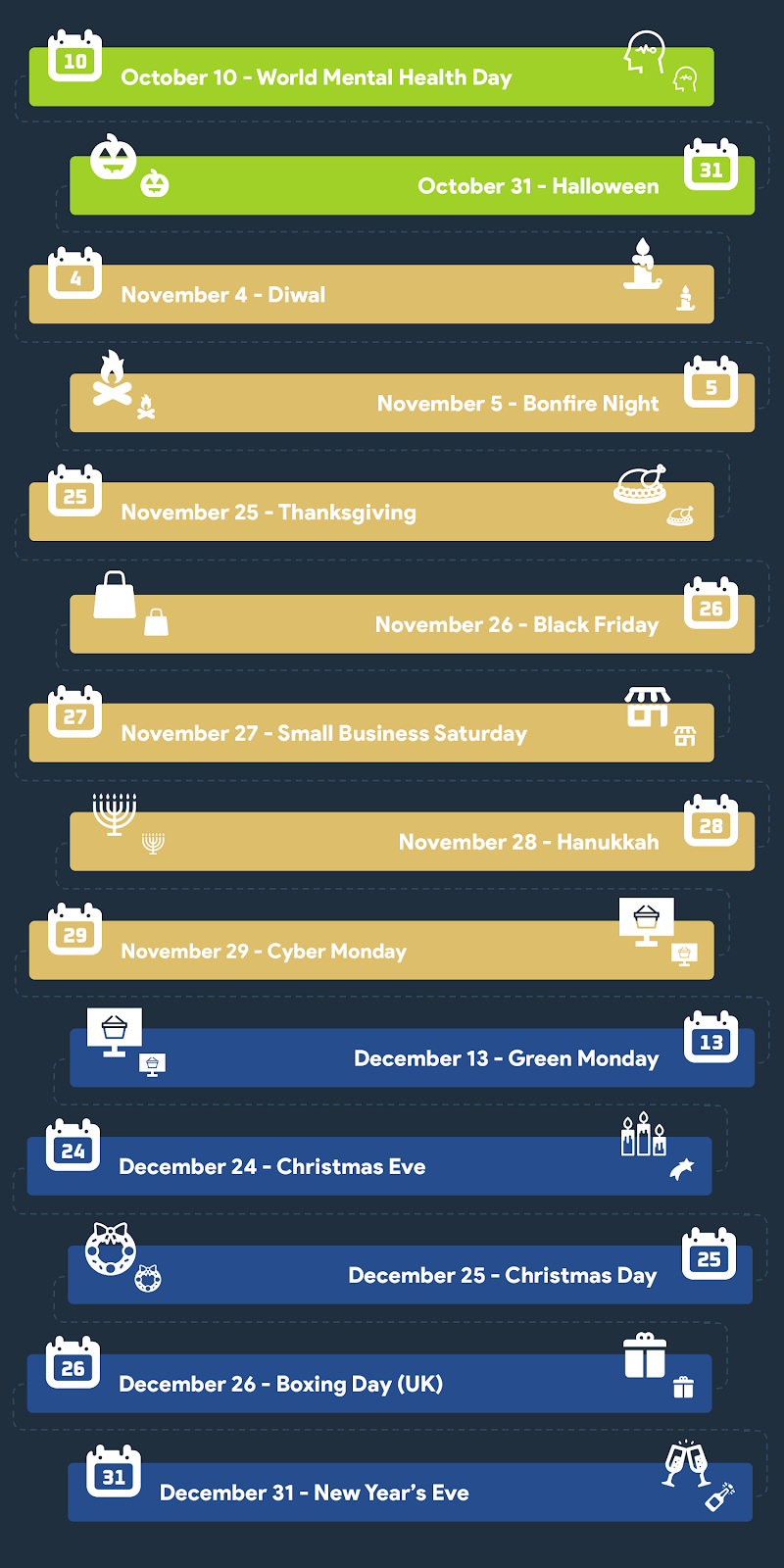 Key dates in 2021 - Affiliate marketing calendar(3)(Q4: OCTOBER - DECEMBER)