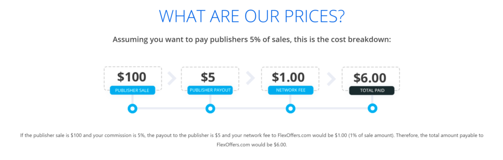 FlexOffers-pricing-for-advertisers