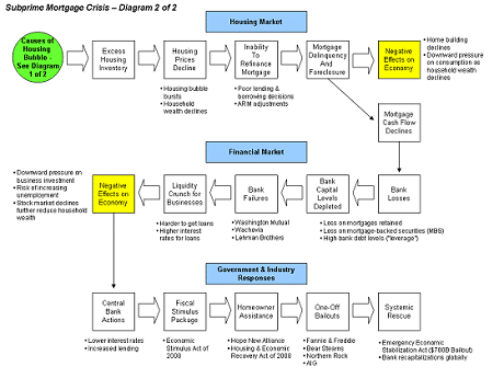 use case diagram for payroll management system