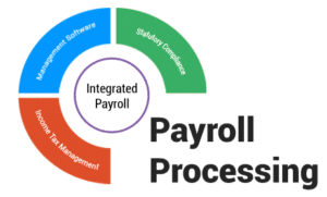 What is payroll processing