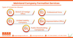 Types of Mainland Company Formation Services