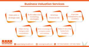 Business Valuation Services In Dubai, UAE