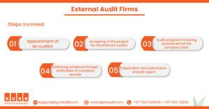 External Audit Firms in Dubai, UAE