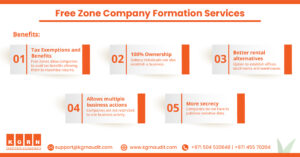 Benefits of Free Zone Company Formation Services
