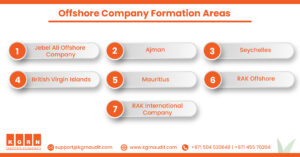 Offshore Company Formation Areas