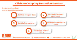 Documents required for Offshore Company Formation Services