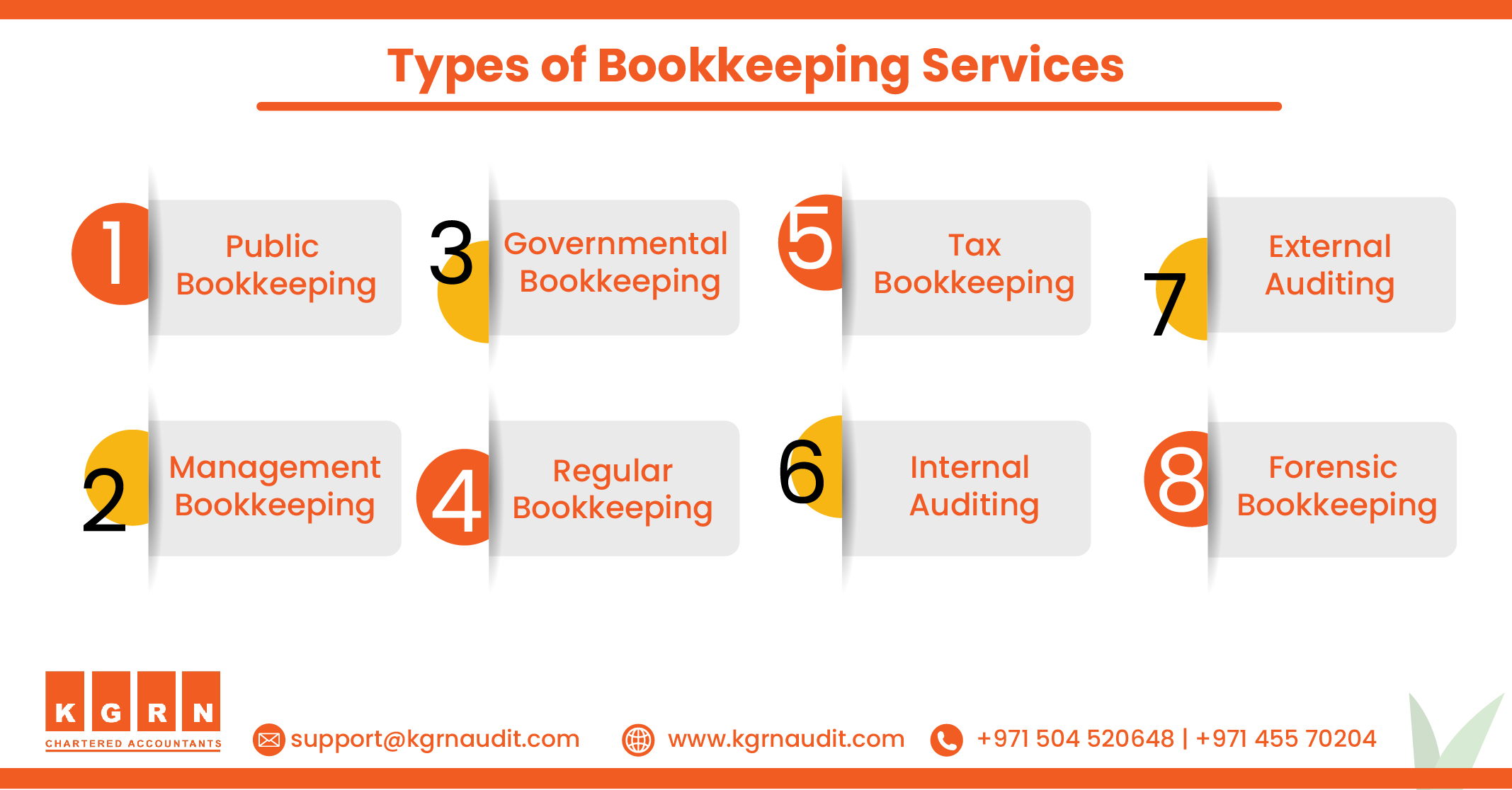 Types of Bookkeeping Services