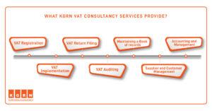 VAT Consultancy Services in Dubai, UAE