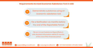 Requirements to meet Economic Substance Test in UAE