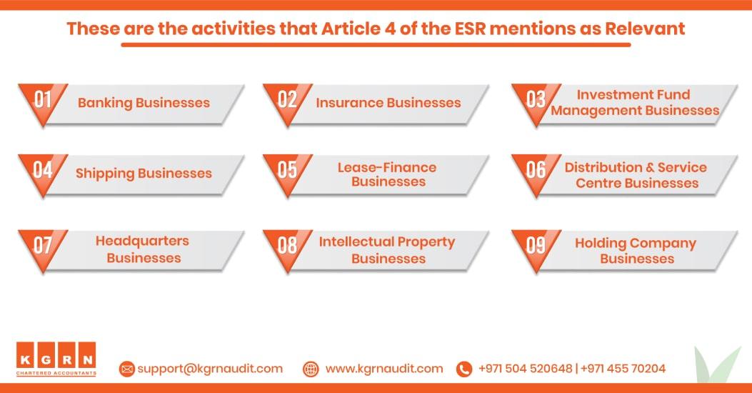ESR In UAE