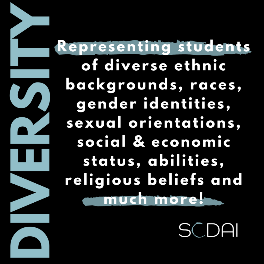 SCDAI Diversity