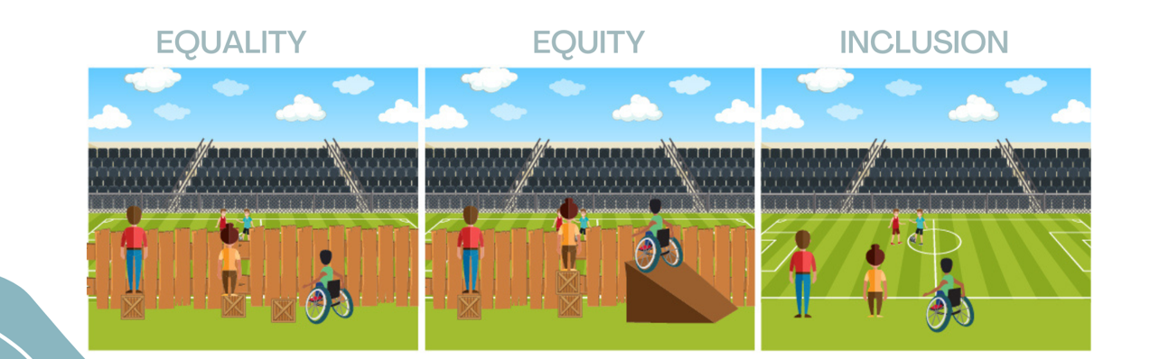 Equality, Equity and Inclusion