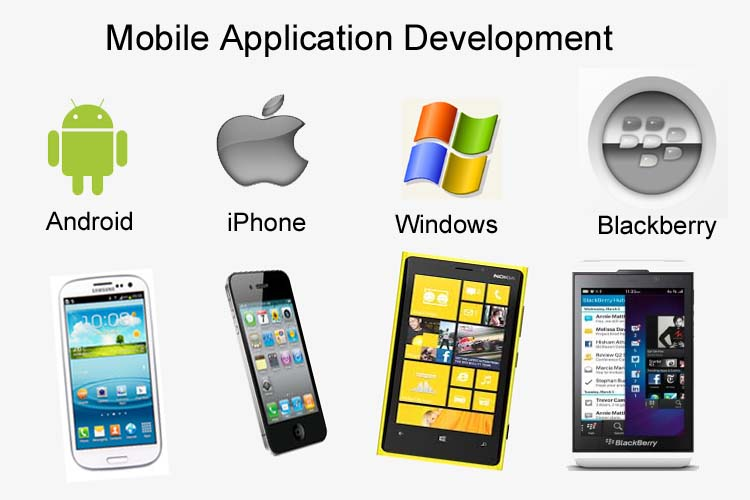 BEST-MOBILE-APPLICATIONS-DEVELOPMENT-COMPANY-HEP INFOTECH