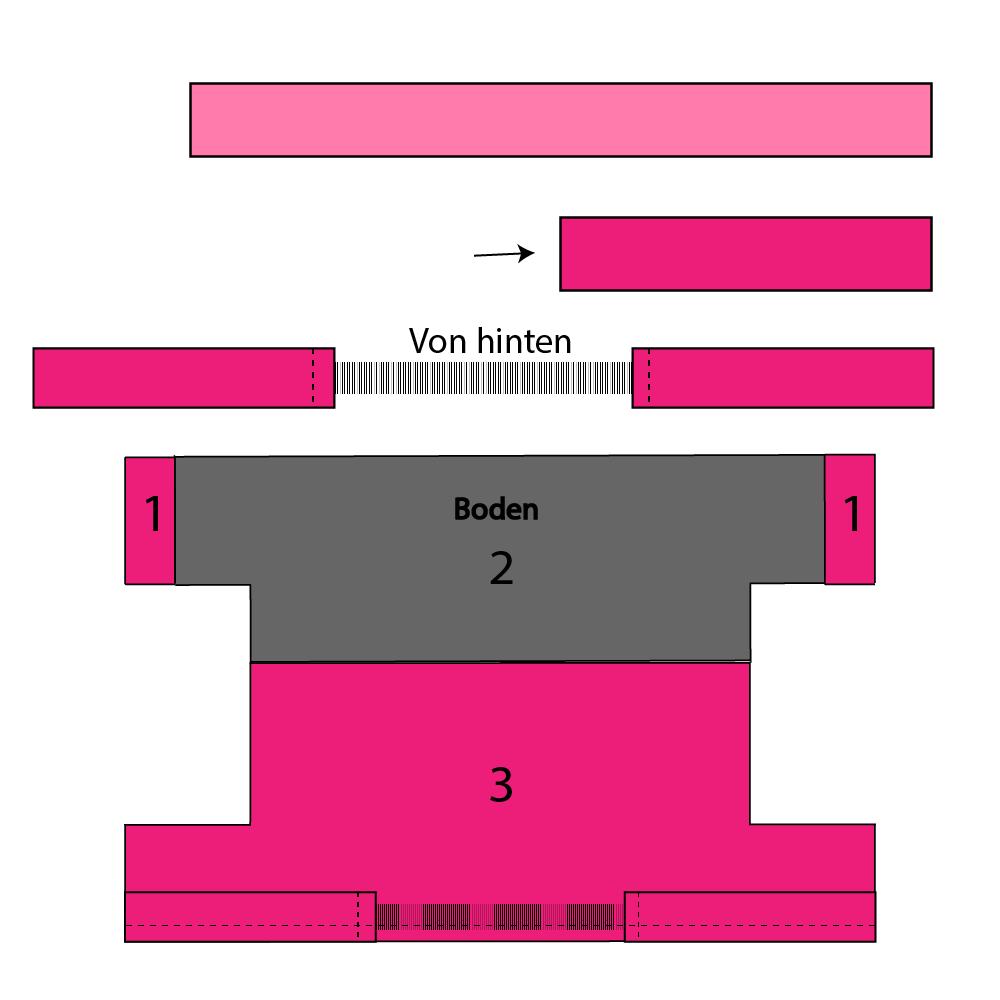 Zeichnung, die die einzelnen Teile des Schnittmusters zusammengenäht werden.