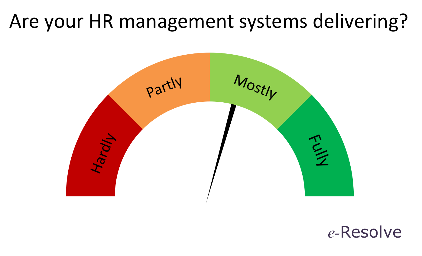 HR management systems