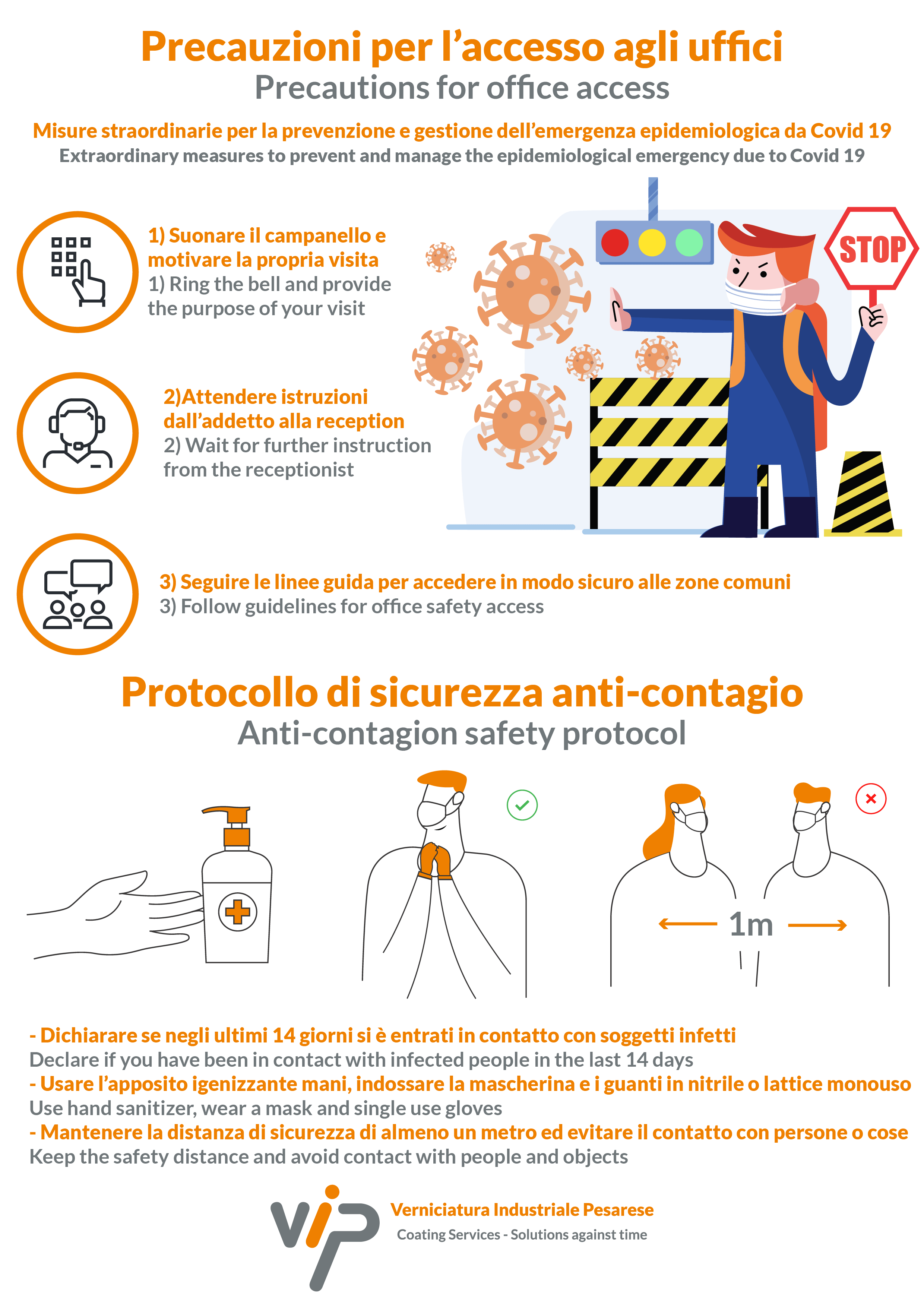 coronavirus - prevention
