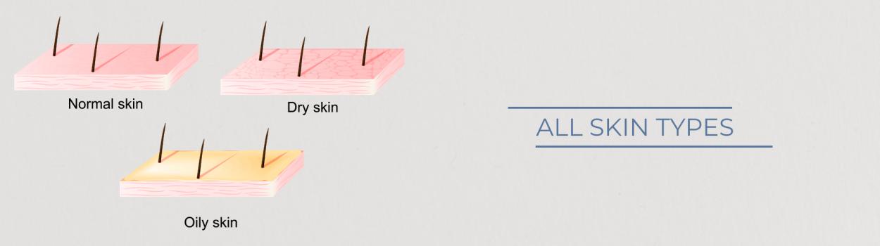 shop-by-skin-type_aldfsd