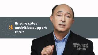 Aligning Strategy with Sales