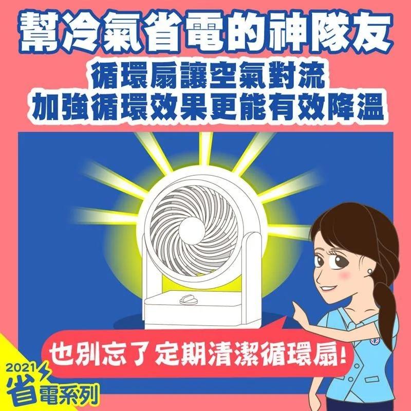 台電建議冷氣搭配循環扇一起使用,可提高冷房效果。(圖/翻攝自台電粉專「電力粉絲團」)