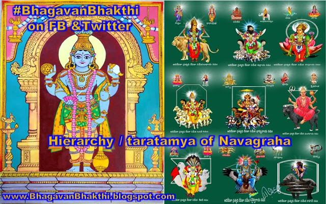 List of Navagraha names and it's significance