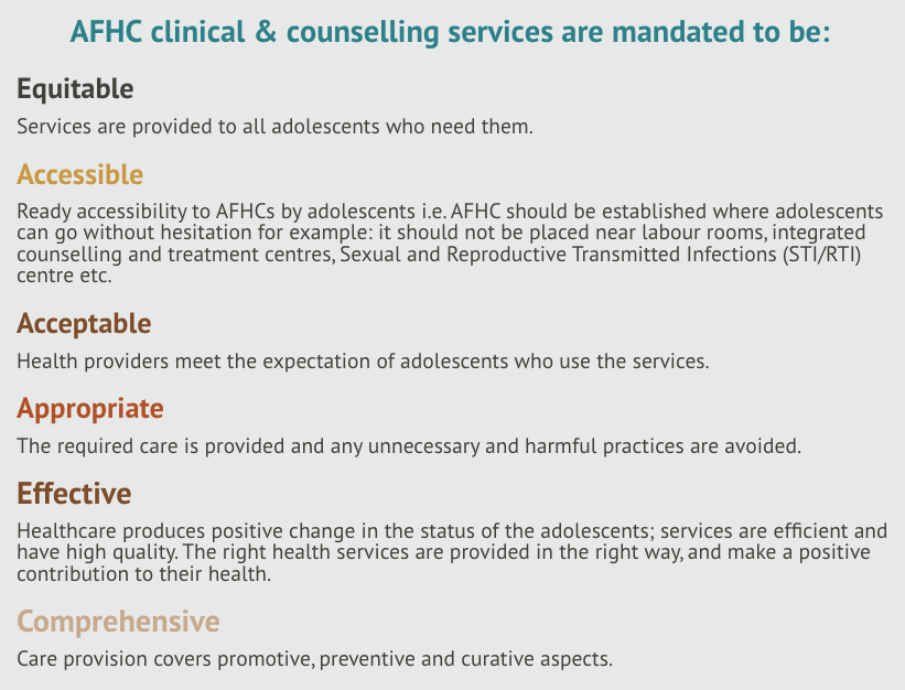 Adolescent Friendly Health Clinics